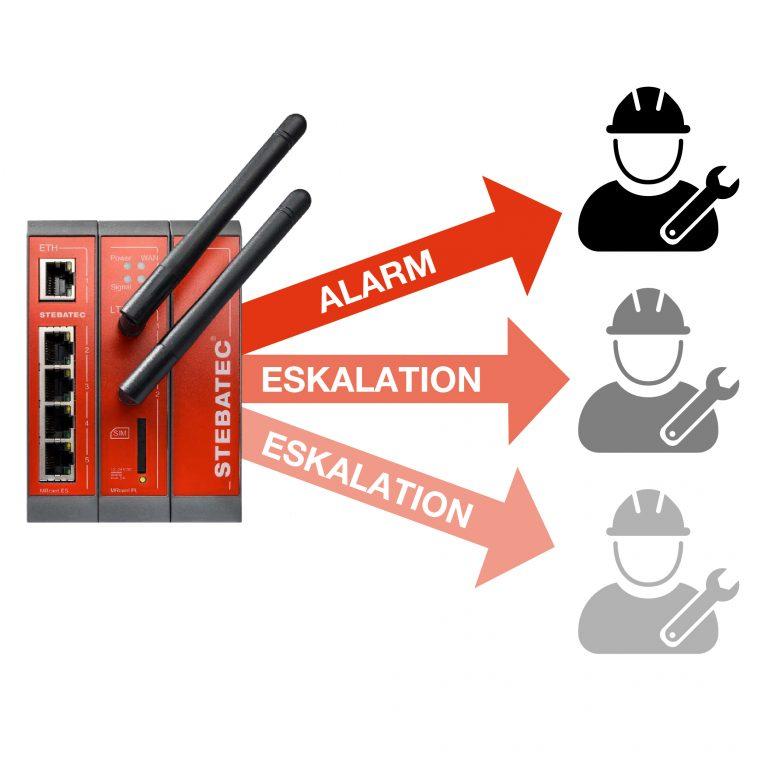 Escalade flexible et configurable